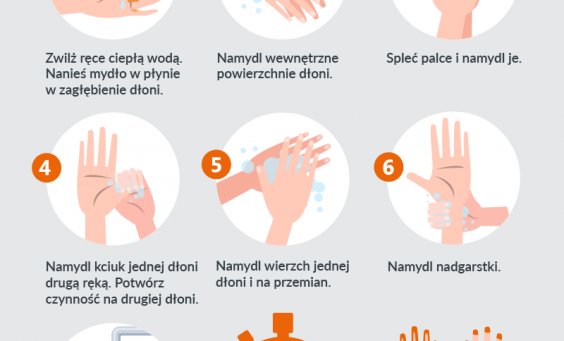 Jak skutecznie myć ręce? Infografika agencji PROJEKT77.